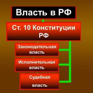 Органы власти Никольского